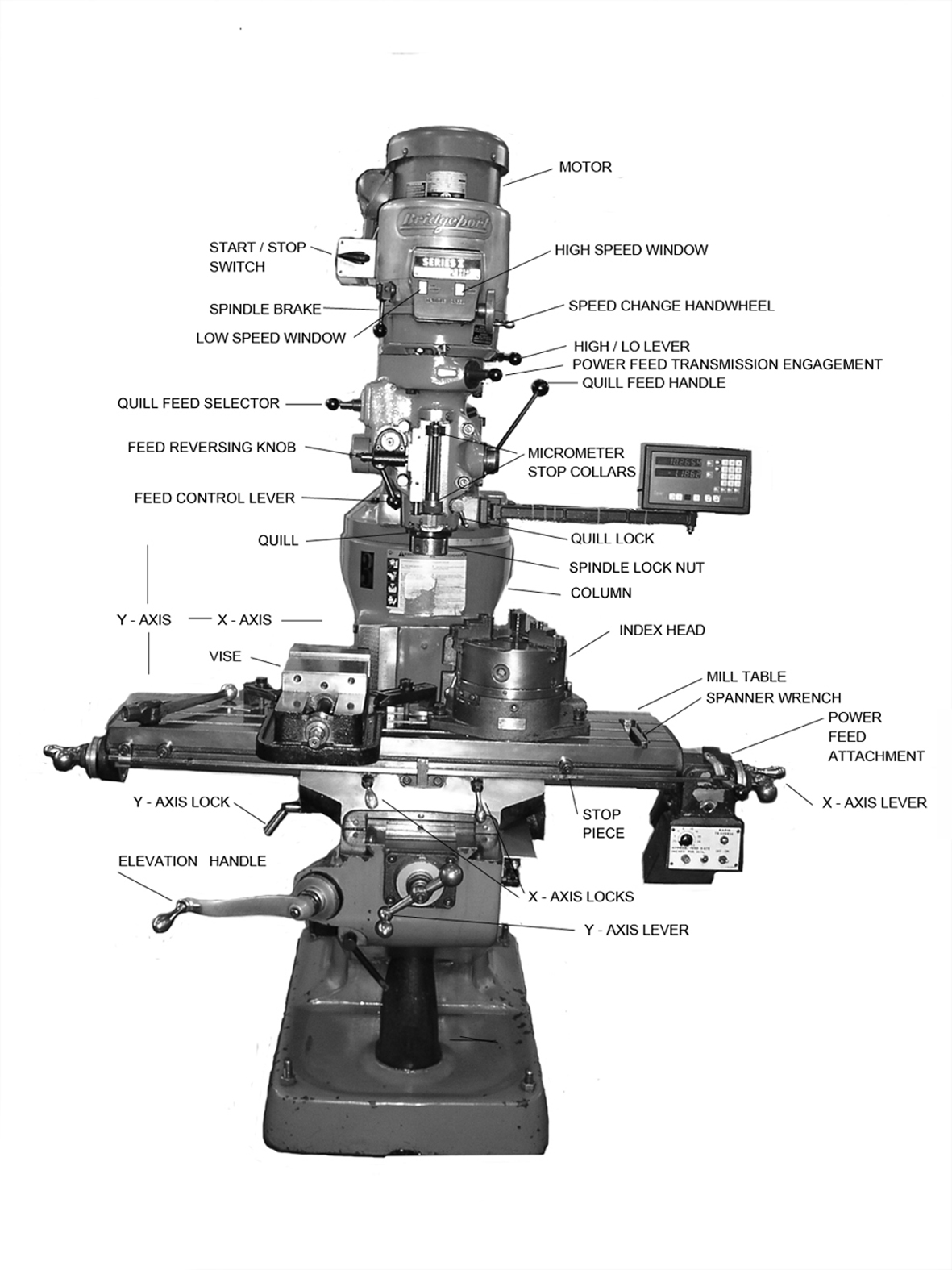 milling machine parts diagram best free home design idea inspiration